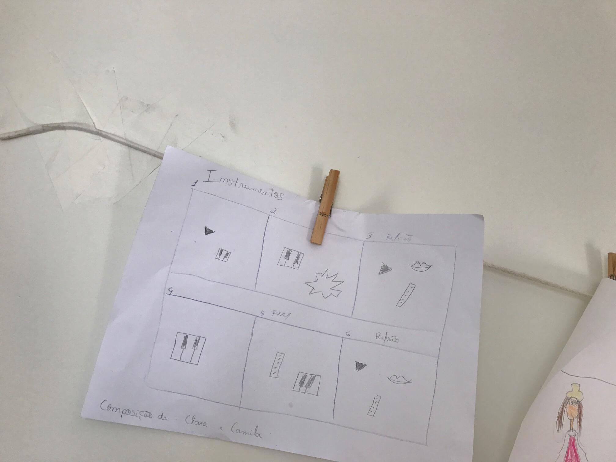 desenho de criança preso no varal na parede
